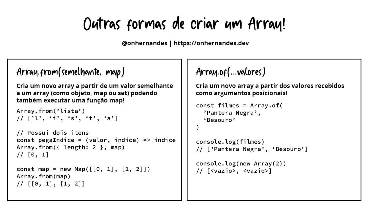 Arte do zine sobre arrays em JavaScript, explicando os métodos Array.from() e Array.of() para criar novos arrays