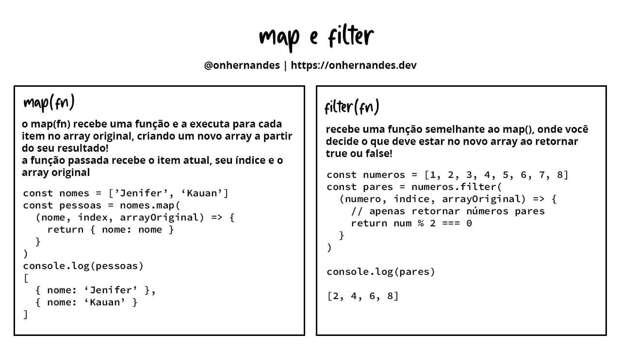 Arte sobre como filtrar um array ou até mesmo criar outro a partir de um array existente!
